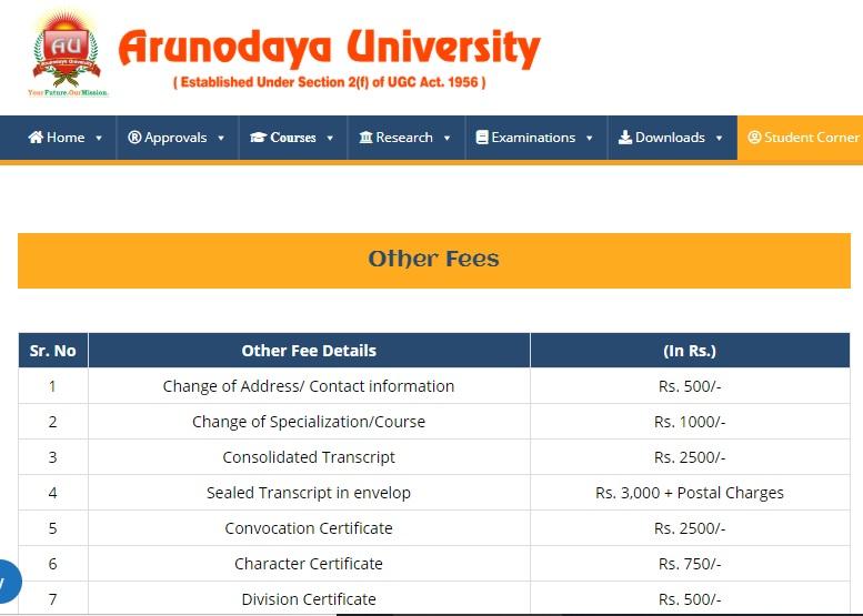 Arunodaya University, Arunachal Pradesh, Admission 2020-21 Fee Structure